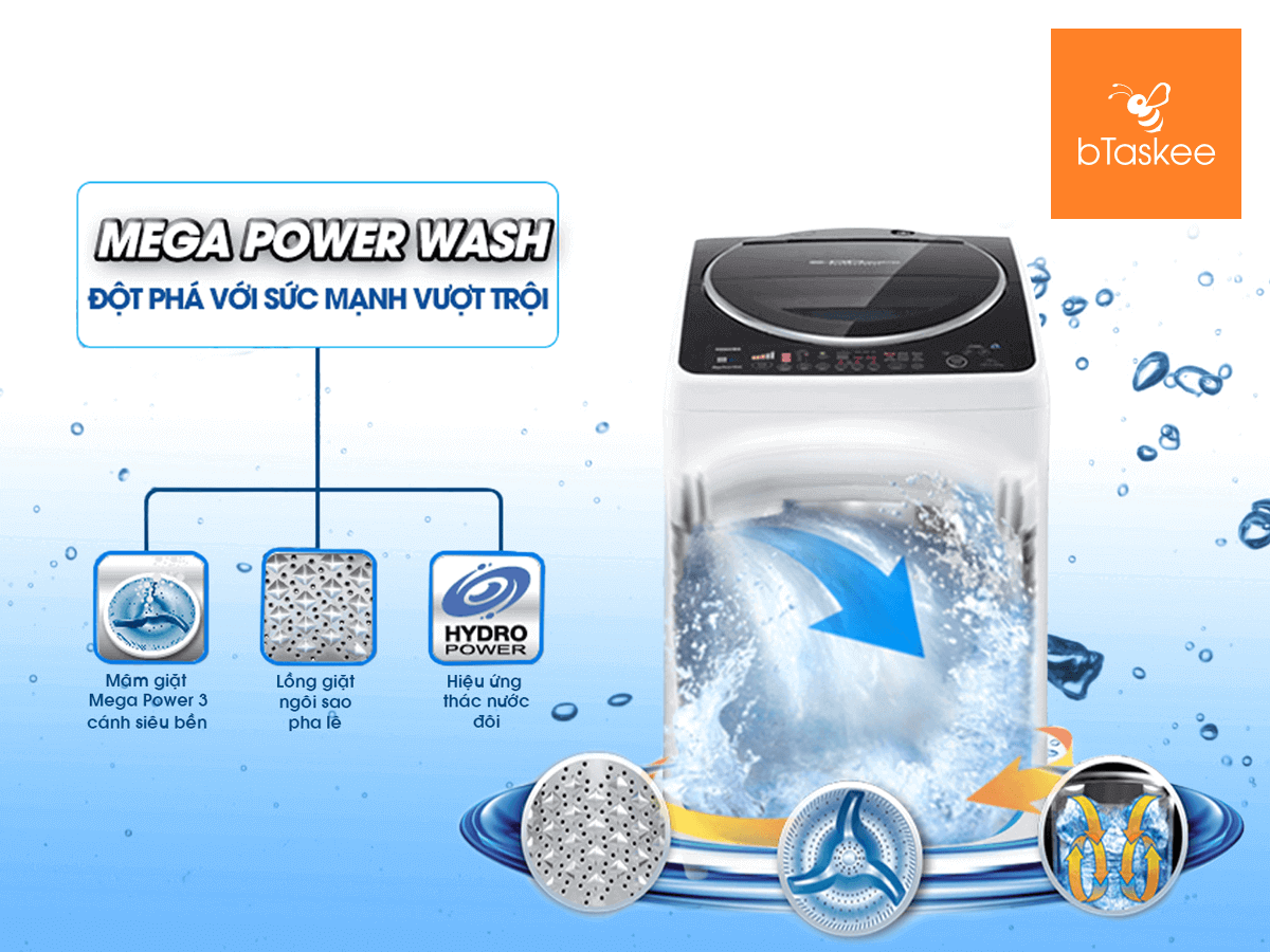 cong-nghe-mega-power-wash