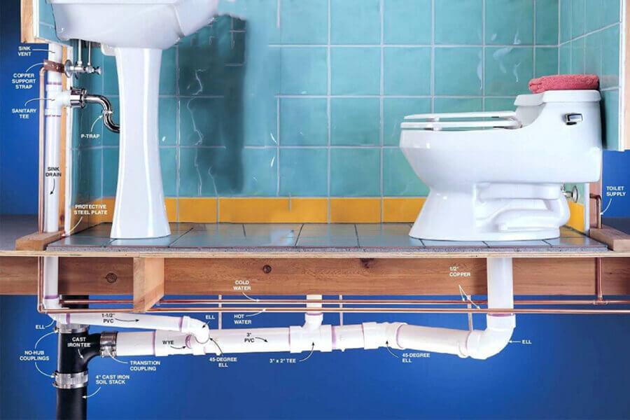 đường ống nhà vệ sinh