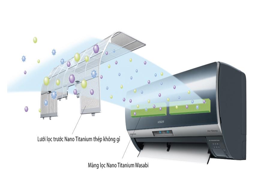 Công nghệ lọc khí Nano Titanium của máy lạnh Hitachi