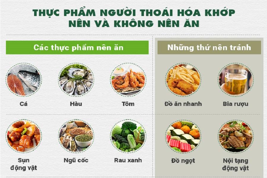 Người bị bệnh thoái hóa khớp cần bổ sung cấc thực phẩm như cá, hầu, ngũ cốc, rau xanh.