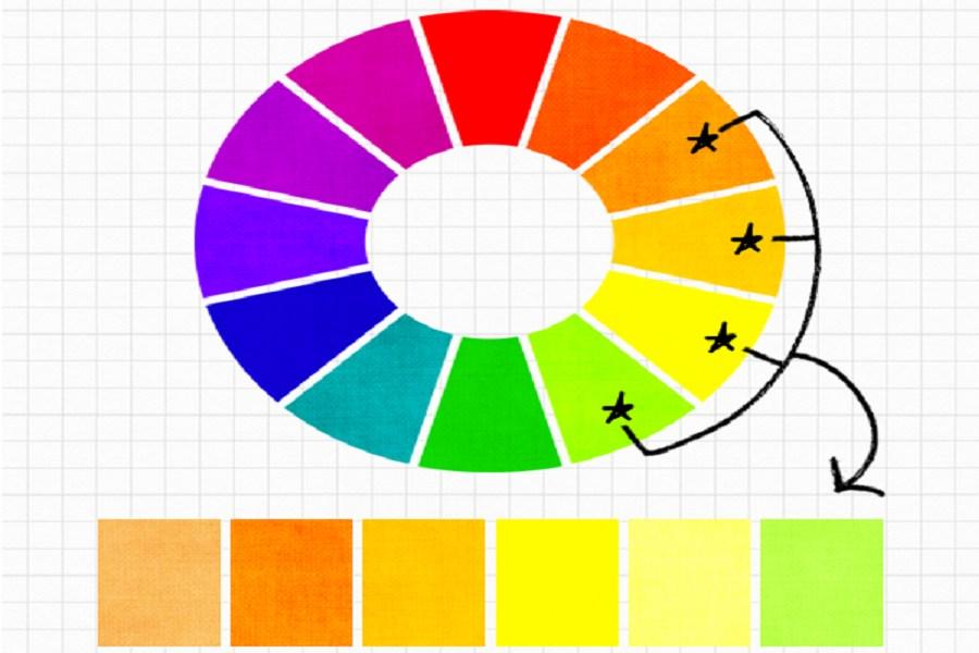 Cách phối màu liền kề
