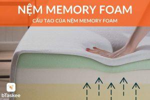 nem-memory-foam-la-gi-cau-tao-memory-foam
